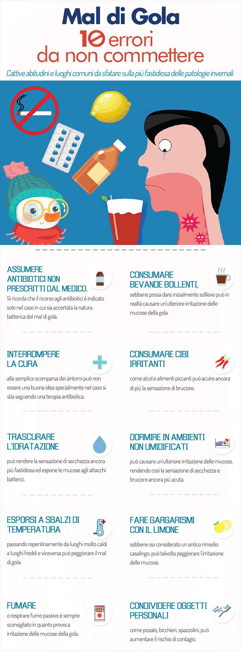 infografica_mal_di_gola farmacia cannone vomero