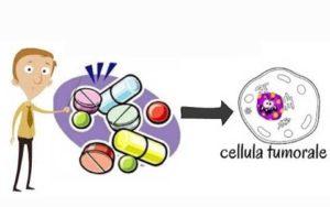 cellule-tumore