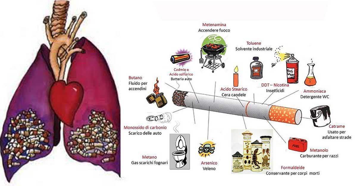 Cosa c'è nelle sigarette? Gli effetti nocivi del fumo